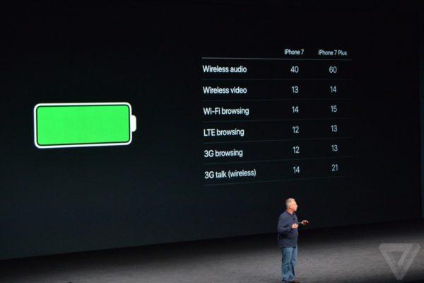 Apple đã tăng thời lượng pin