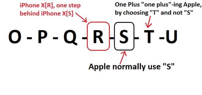 Apple chỉ trả lời lập lờ