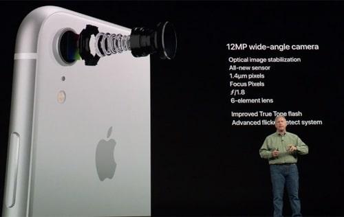 Camera đột phá mới