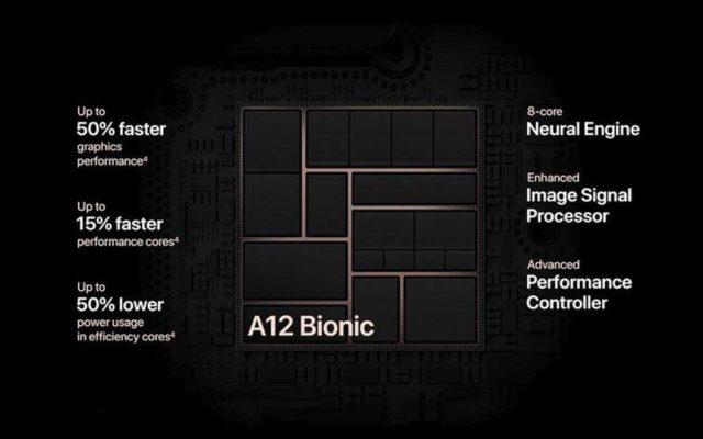 Hiệu năng tuyệt đỉnh với chip A12