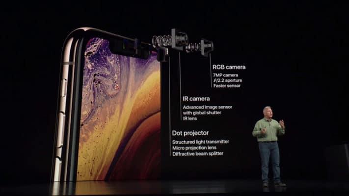 Camera được cải tiến