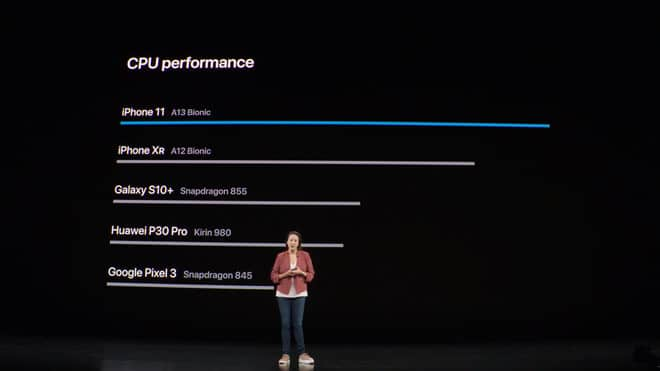 Hiệu năng iPhone 11