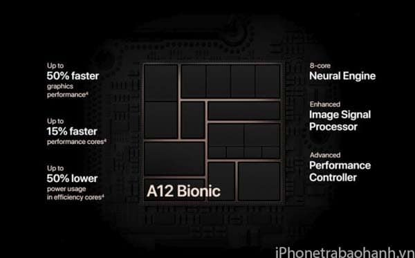 Chip A12 Bionic mạnh mẽ trên iPhone XS Max