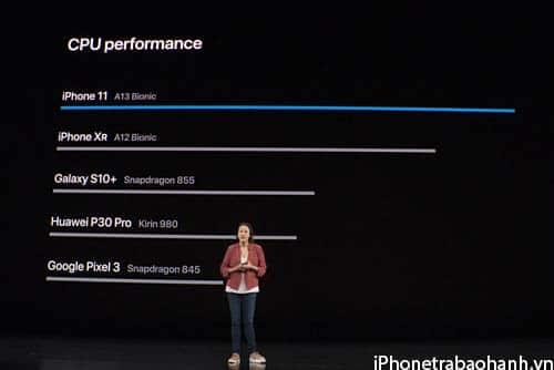 iPhone 11 Pro Max sở hữu cấu hình mạnh mẽ