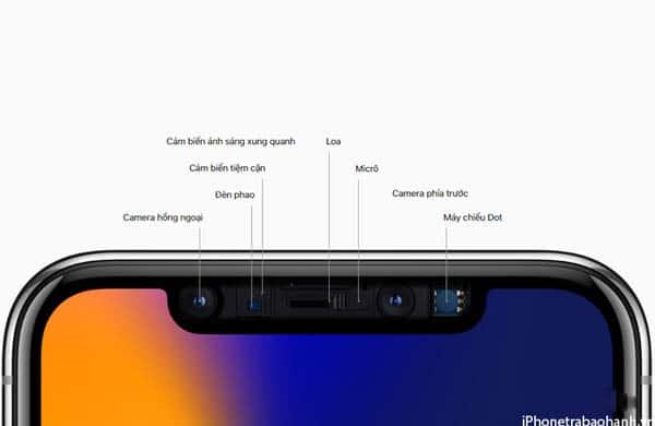 Camera kép 12MP chống rung quang học
