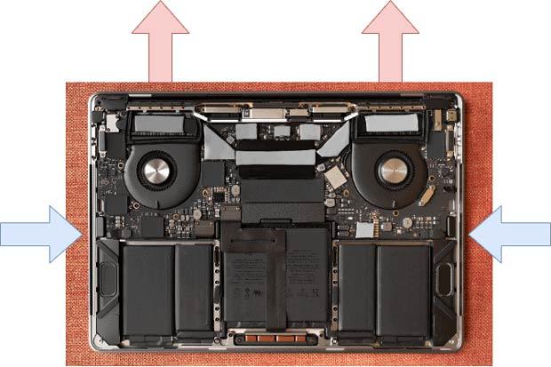 Cơ chế hoạt động của tản nhiệt Macbook
