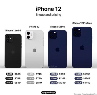 Giá bán dự kiến iPhone 12