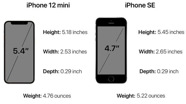 IPhone 12 mini so với iPhone SE
