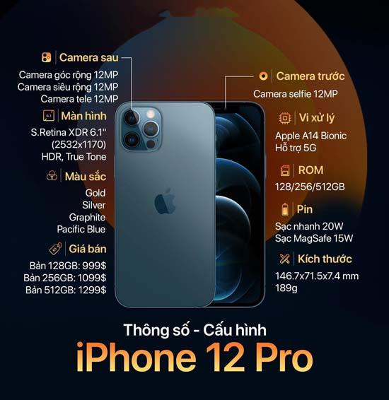 Cấu hình iPhone 12 Pro